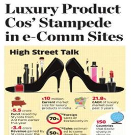 Luxury Portals in India-Darveys.com